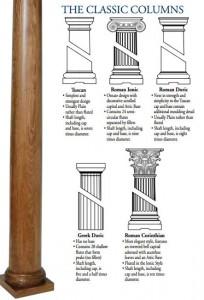 HB&G Wood Columns